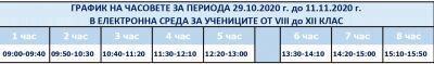 Удължаване на обучението в електронна среда от разстояние за периода от 12.11 до 22.11.2020 г. включително. - Изображение 1
